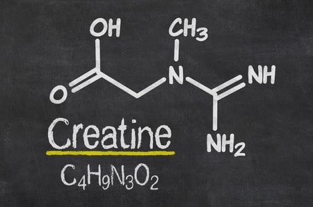 Creatine Monohydrate Chemical Symbols