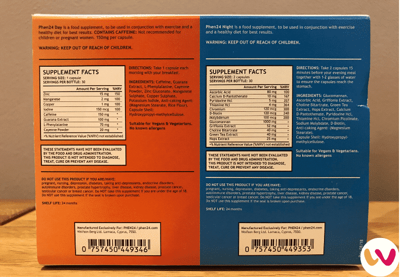 Phen24 Ingredients